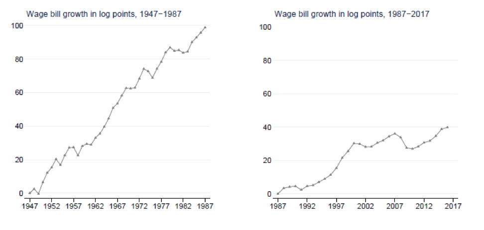 It's good jobs, stupid | Economics for Inclusive Prosperity